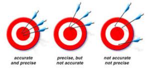 precision chart